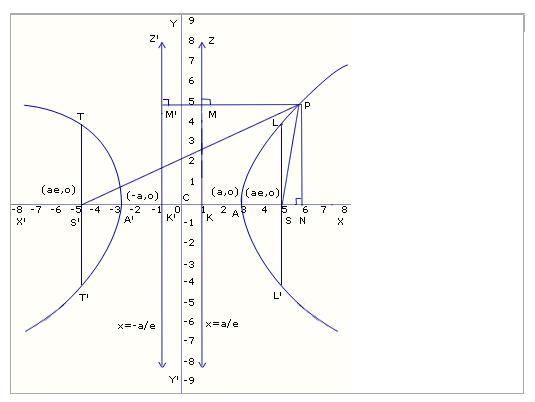 Online Tutoring Math English Science Tutoring Sat Psat Gmat