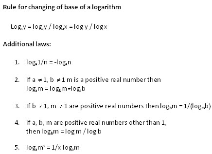 Homework help with logarithms subtracting
